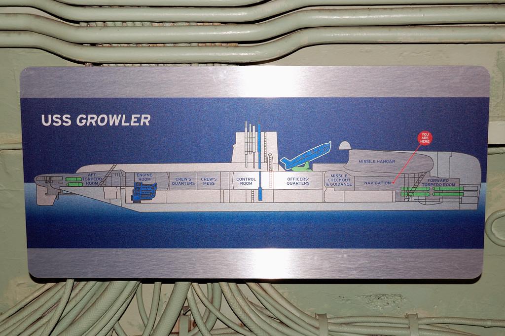 Схема подводной лодки